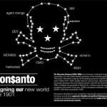 GMO, 31